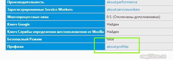 создать второй профиль mozilla firefox
