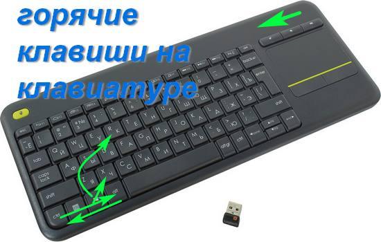 Горячие клавиши: полная подборка - полезные сочетания клавиш...