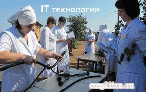 it технологии
