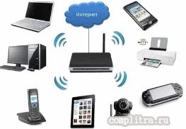 Как скрыть Wi-Fi сеть
