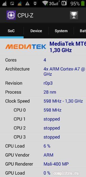 процессор на Android