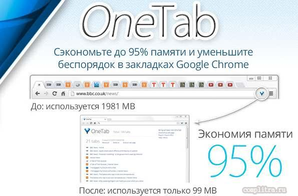 ускорение браузера