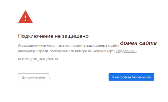 не открываются сайты, ошибка «часы отстают», решение